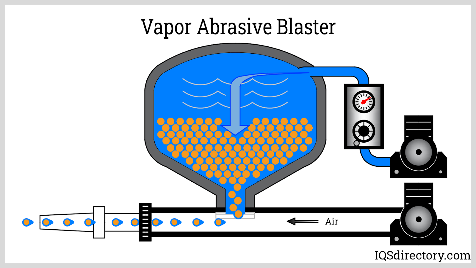 Vapor Abrasive Blaster