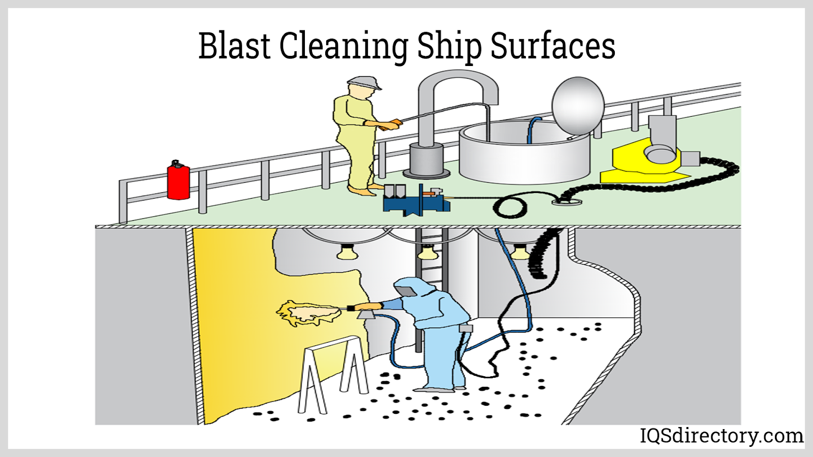 Blast Cleaning Ship Surfaces
