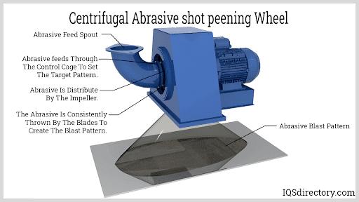 Centrifugal Abrasive shot peening Wheel