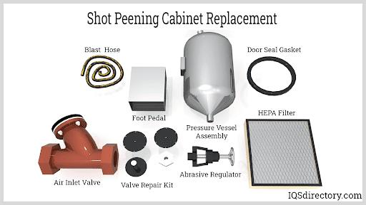 Shot Peening Cabinet Replacement Parts