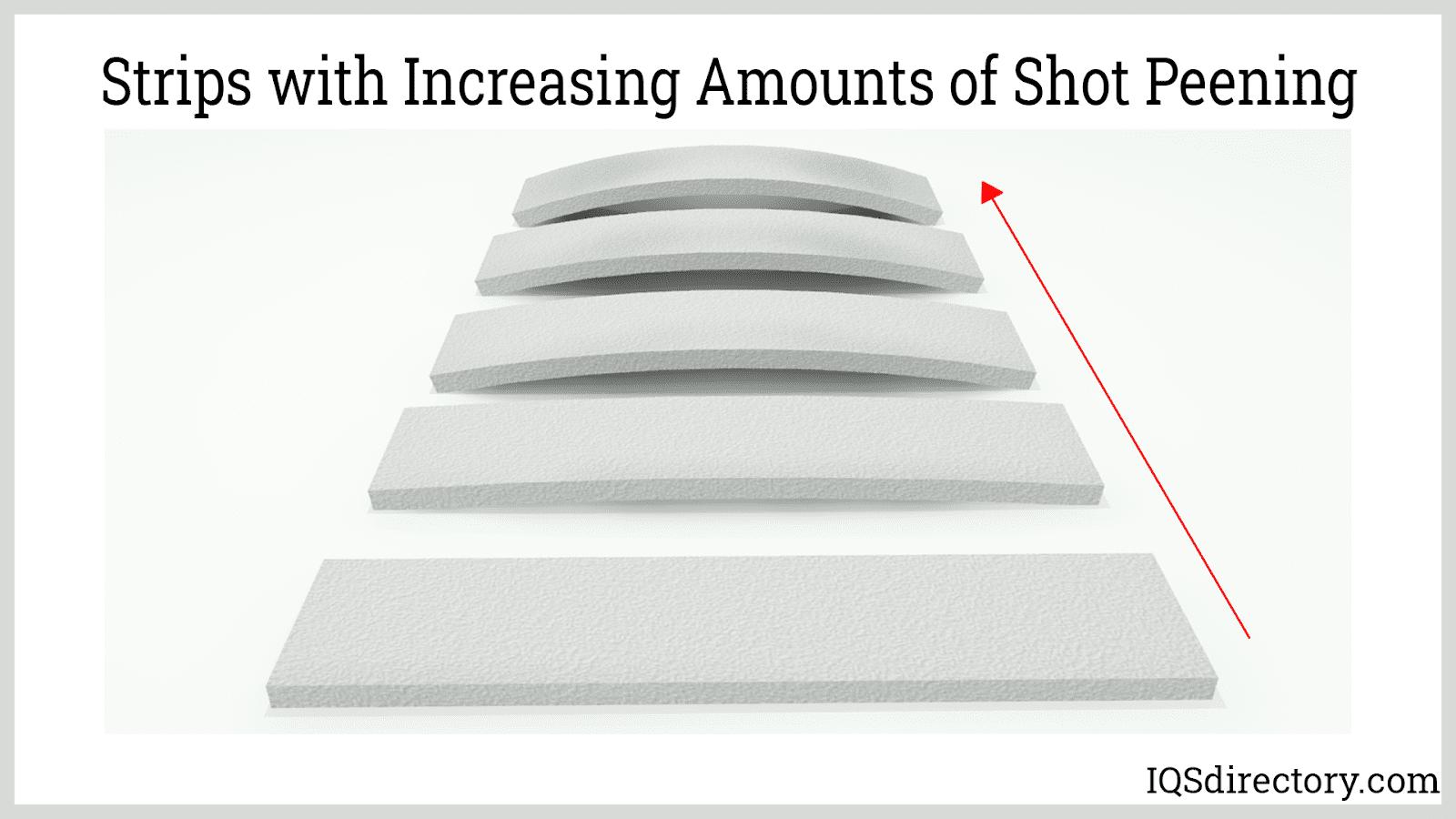 Strips with Increasing Amounts of Shot Peening