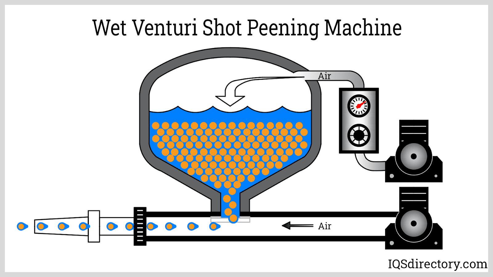Wet Venturi Shot Peening Machine