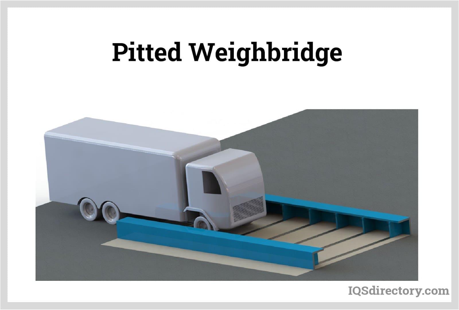 Pitted Weighbridge
