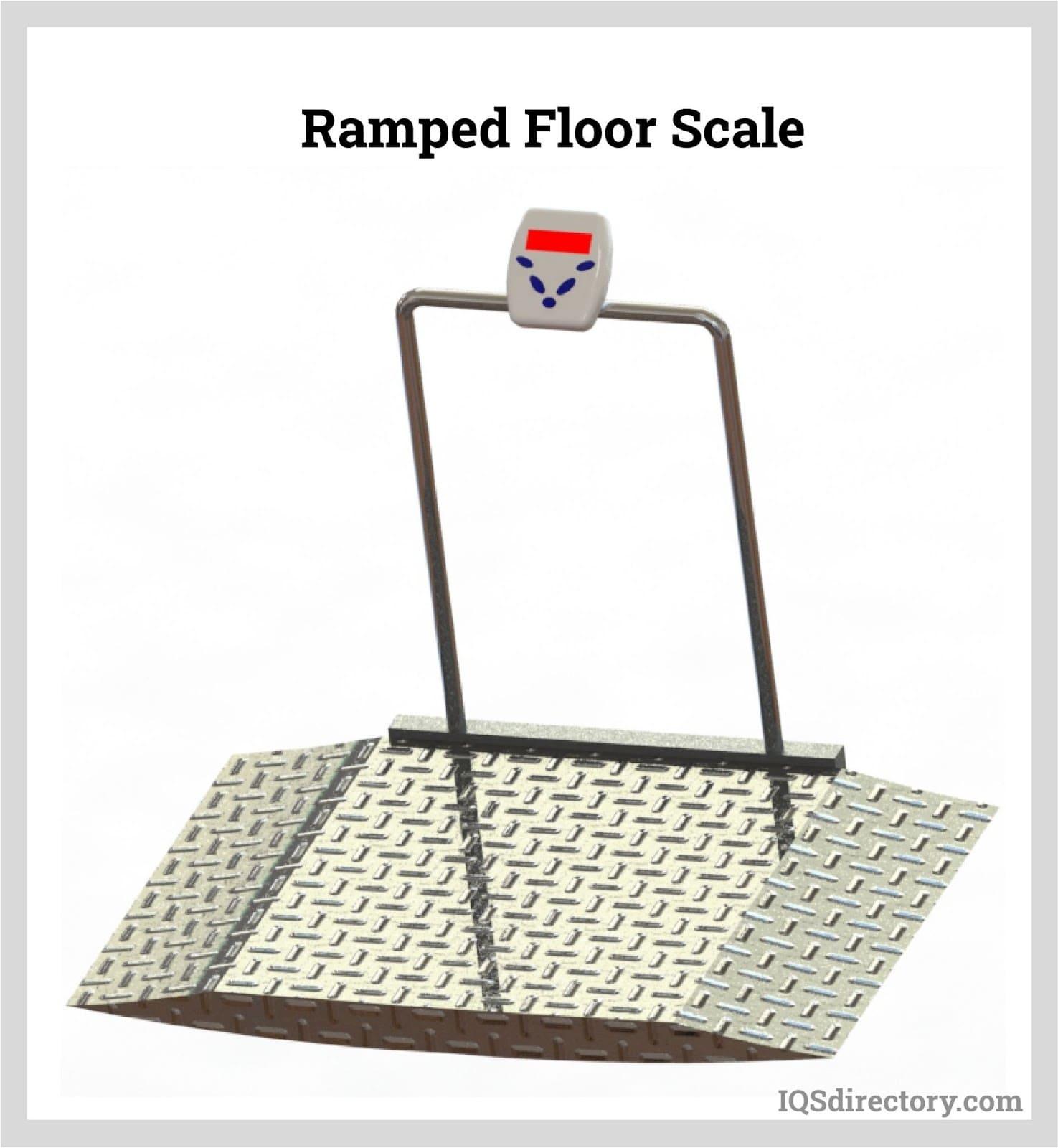 Ramped Floor Scale