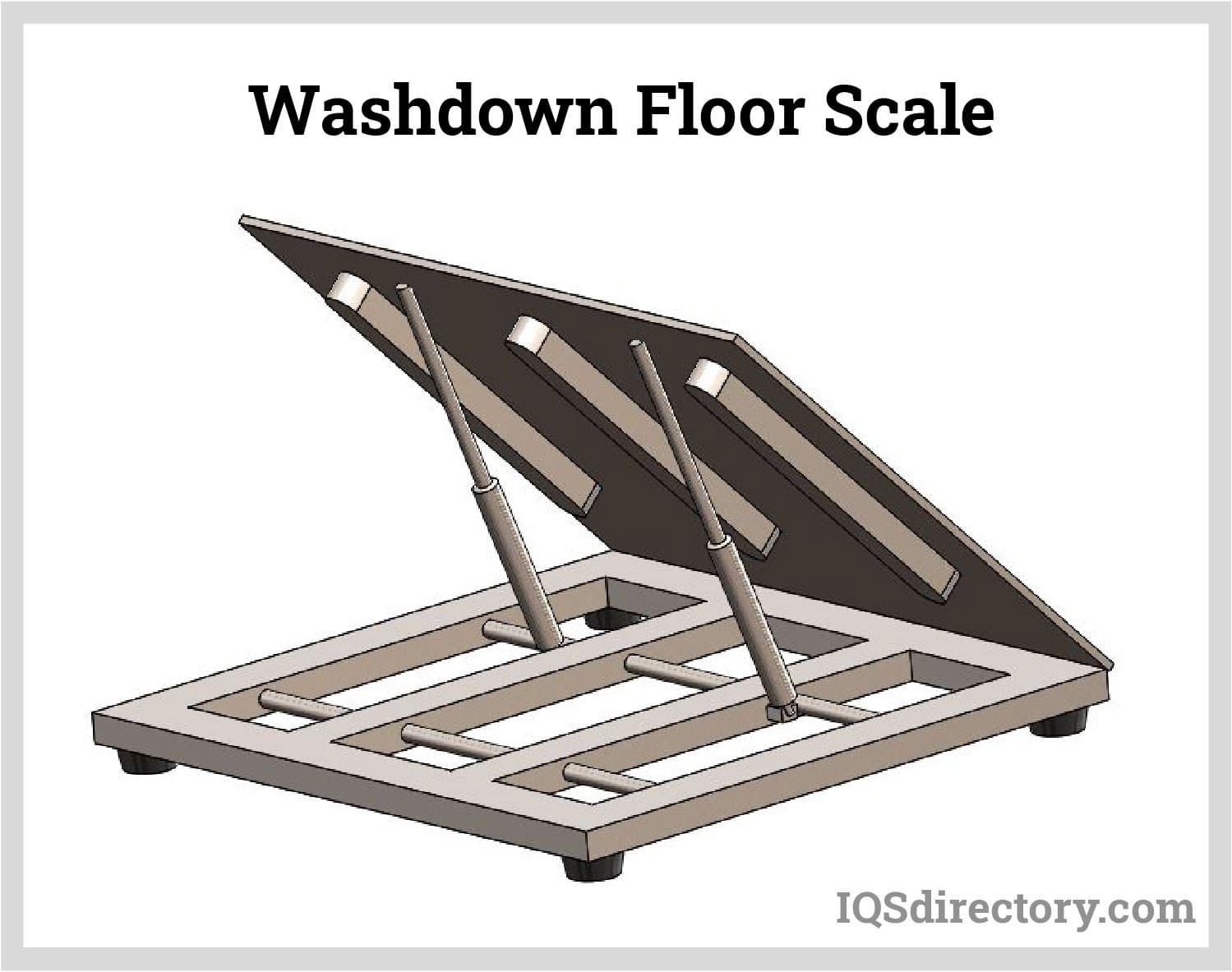 Washdown Floor Scale