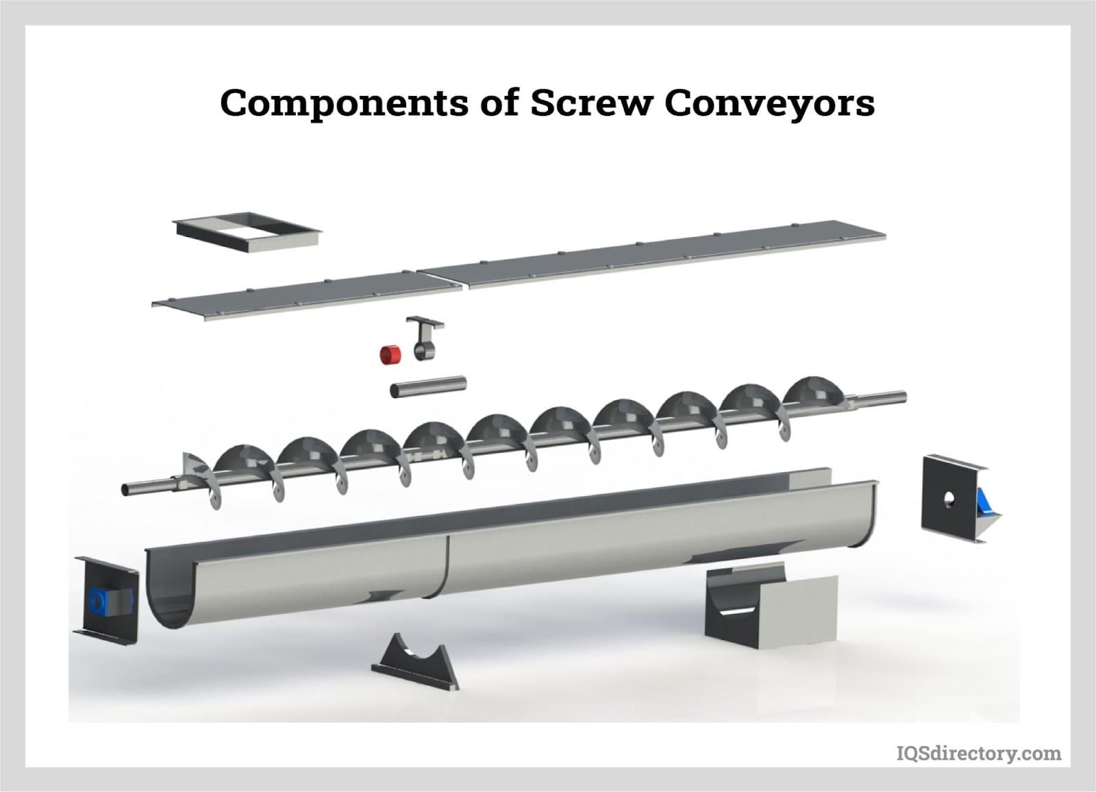 Components of Screw Conveyors