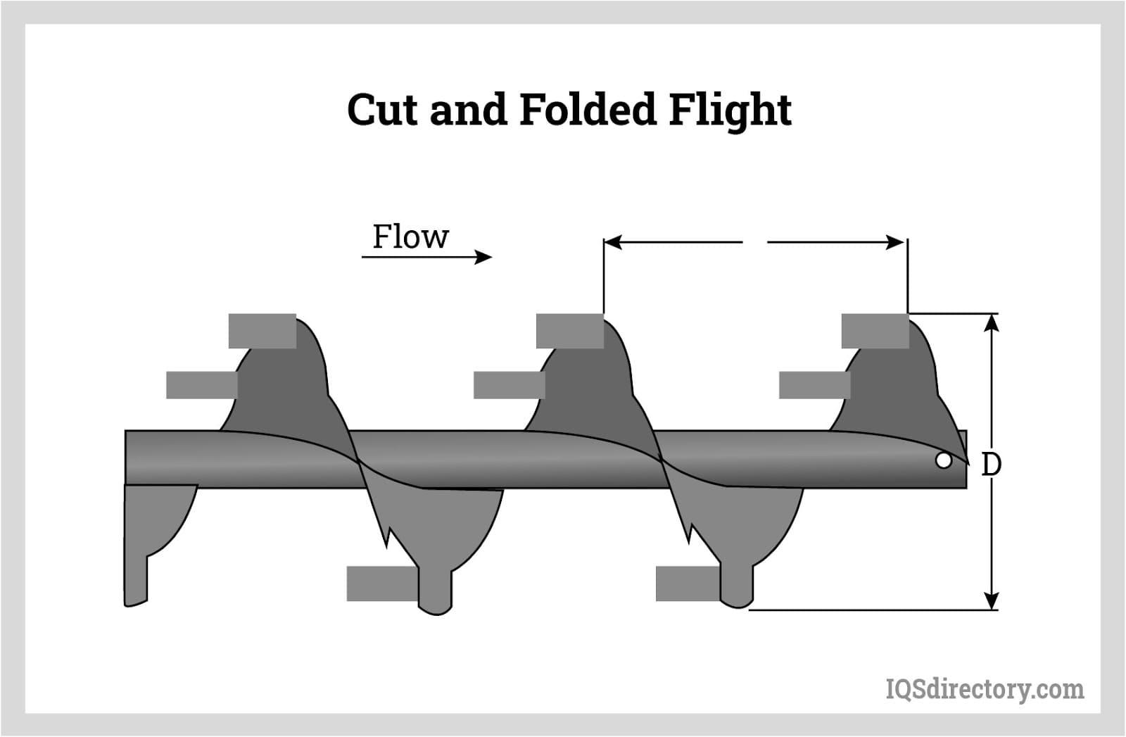 Cut and Folded Flight