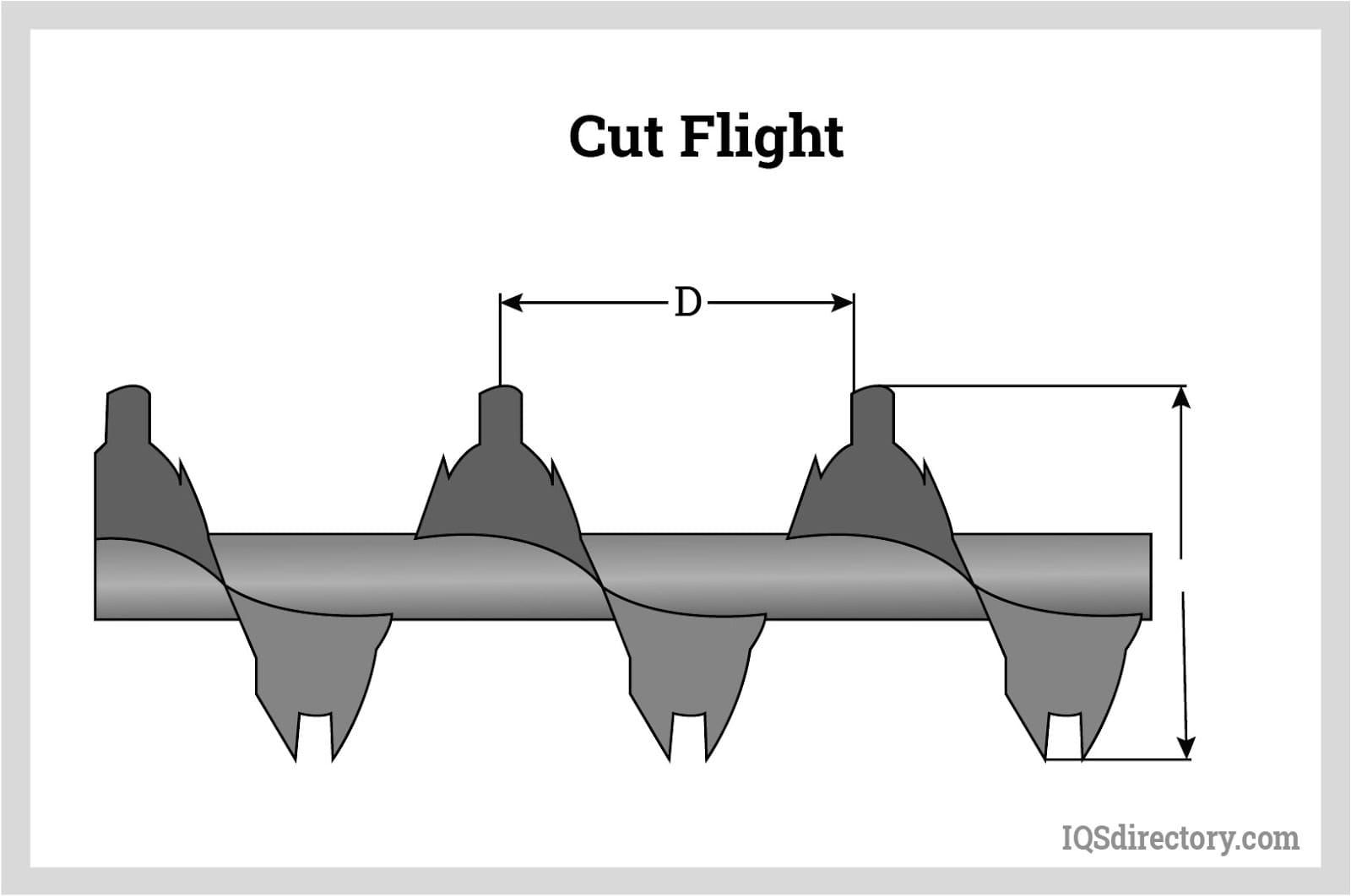 Cut Flight