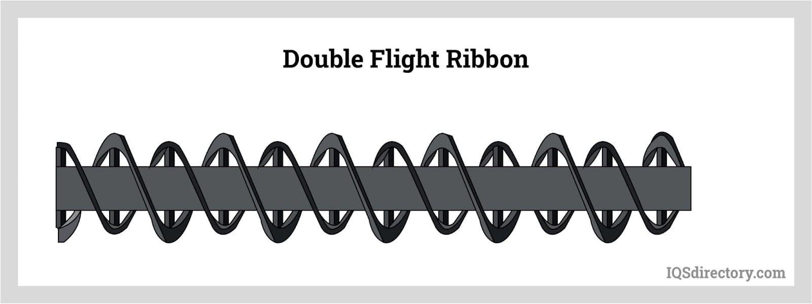 Double Flight Ribbon
