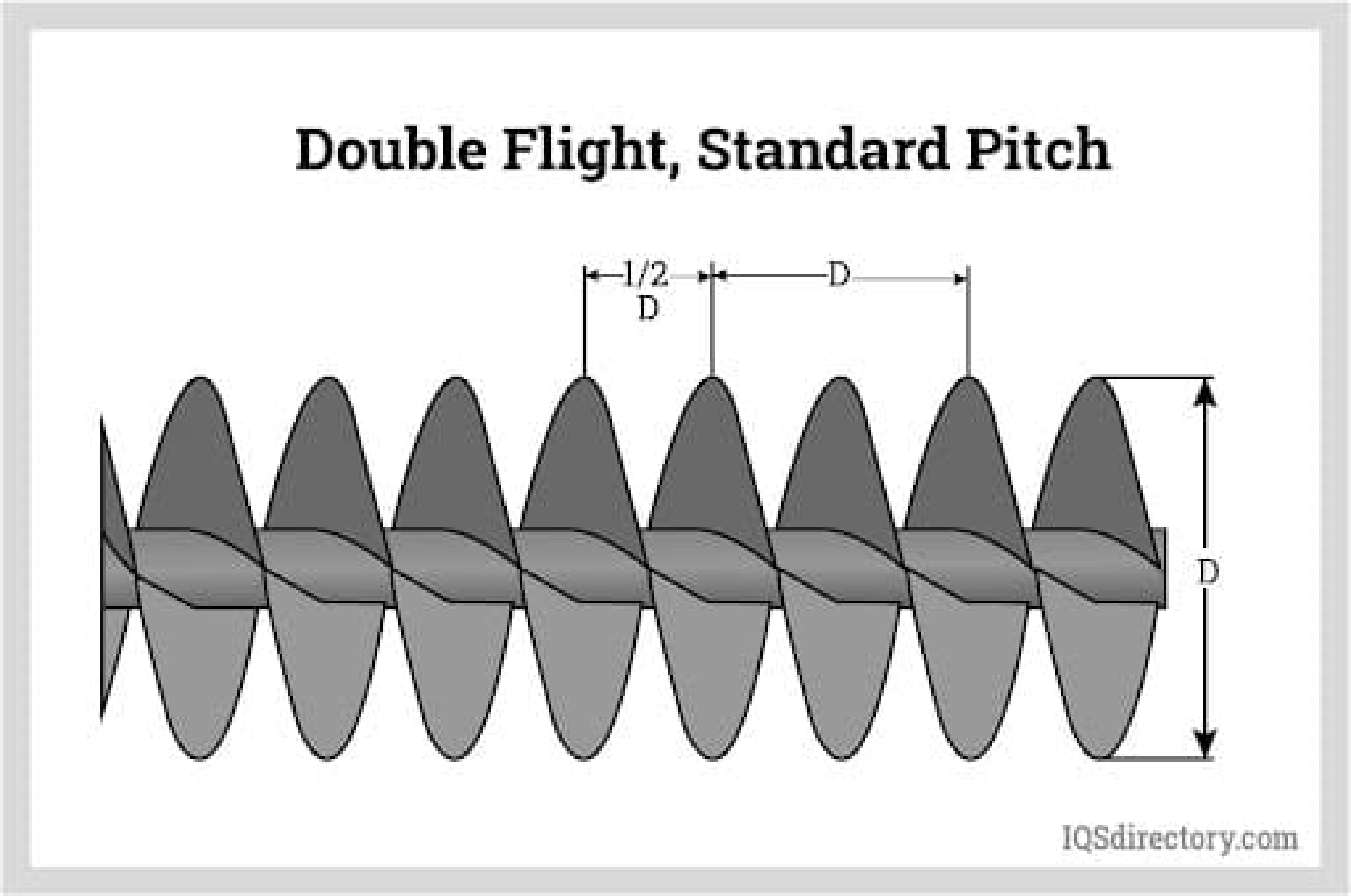Double Flight, Standard Pitch