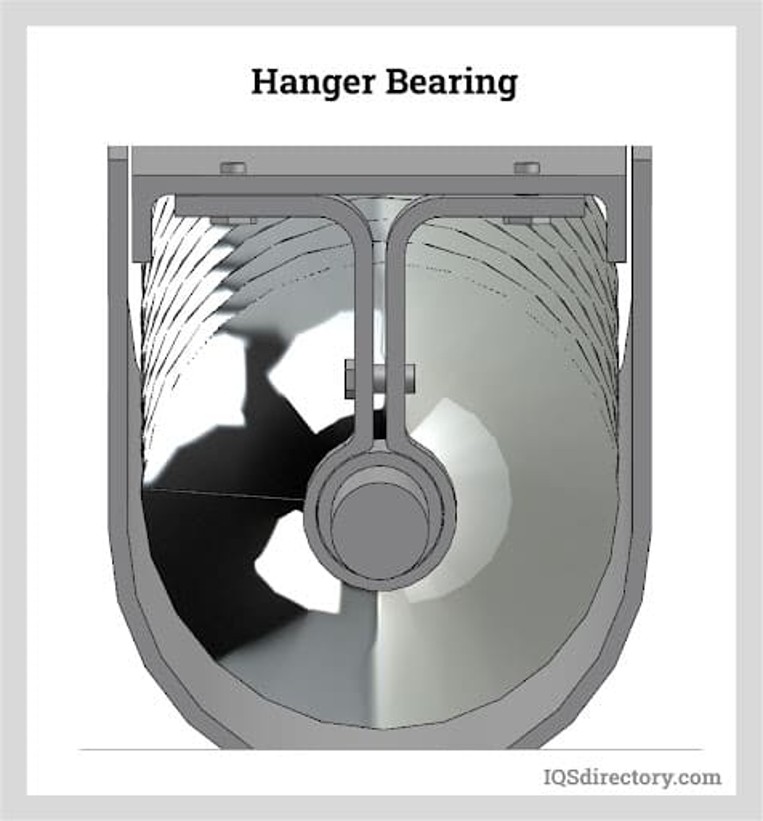 Hanger Bearing