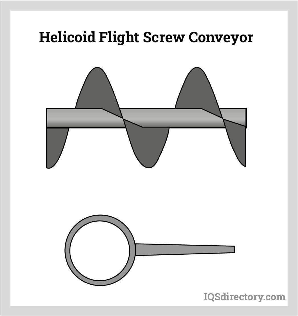 Helicoid Flight Screw Conveyor