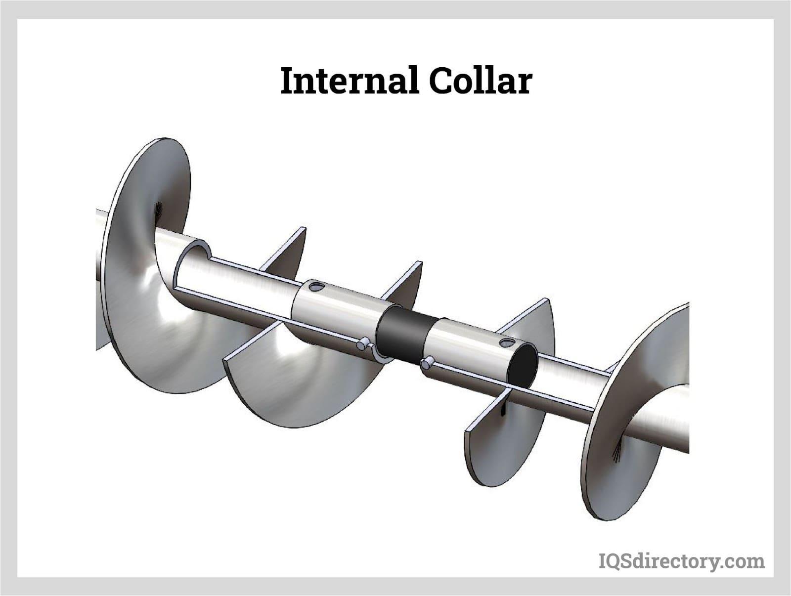 Internal Collar