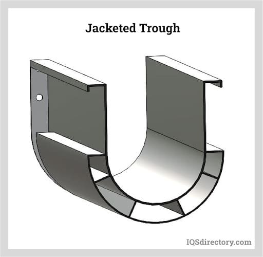 Jacketed Trough