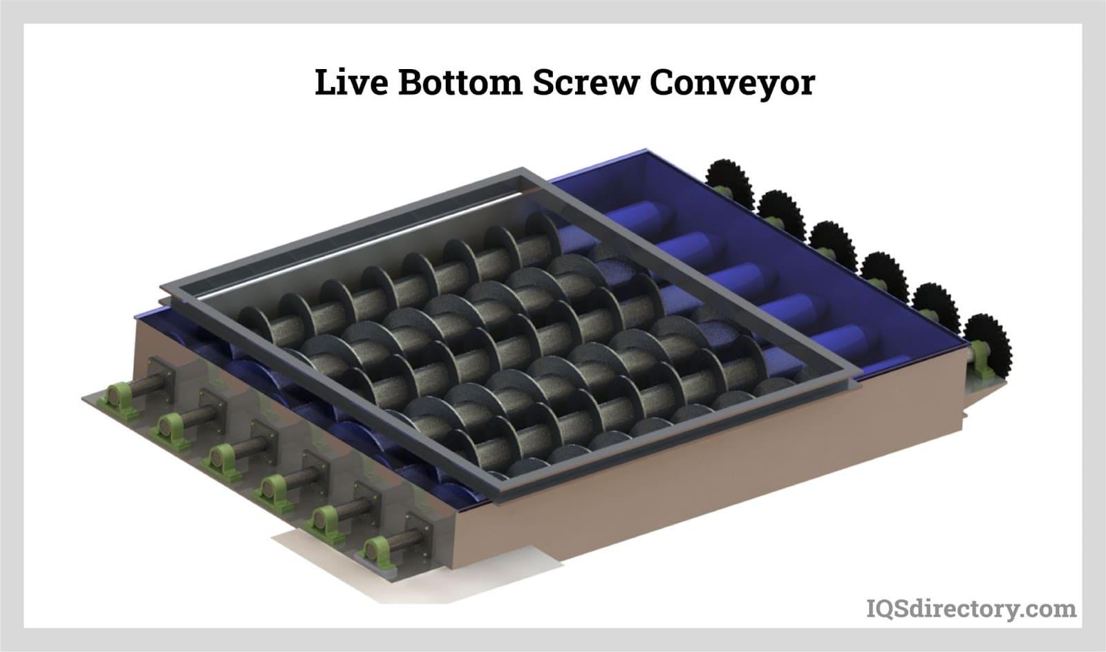 Live Bottom Screw Conveyor