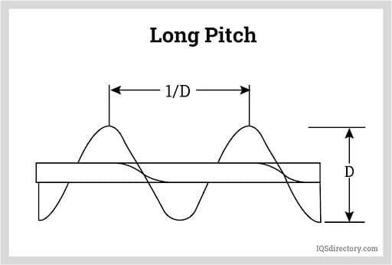 Long Pitch