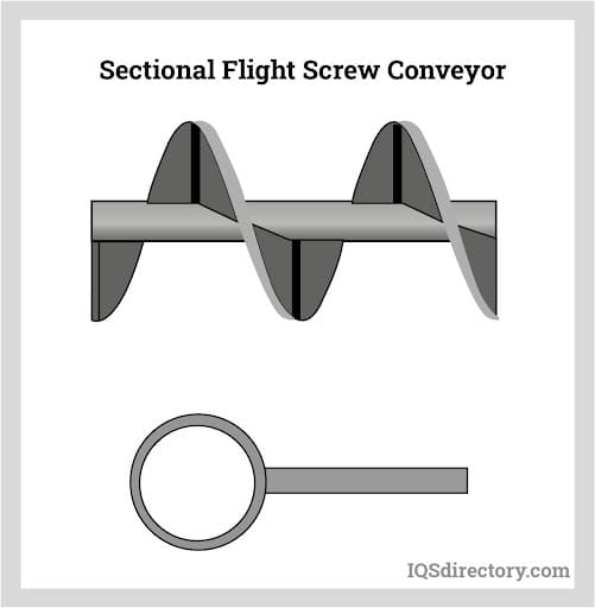 Sectional Flight Screw Conveyor