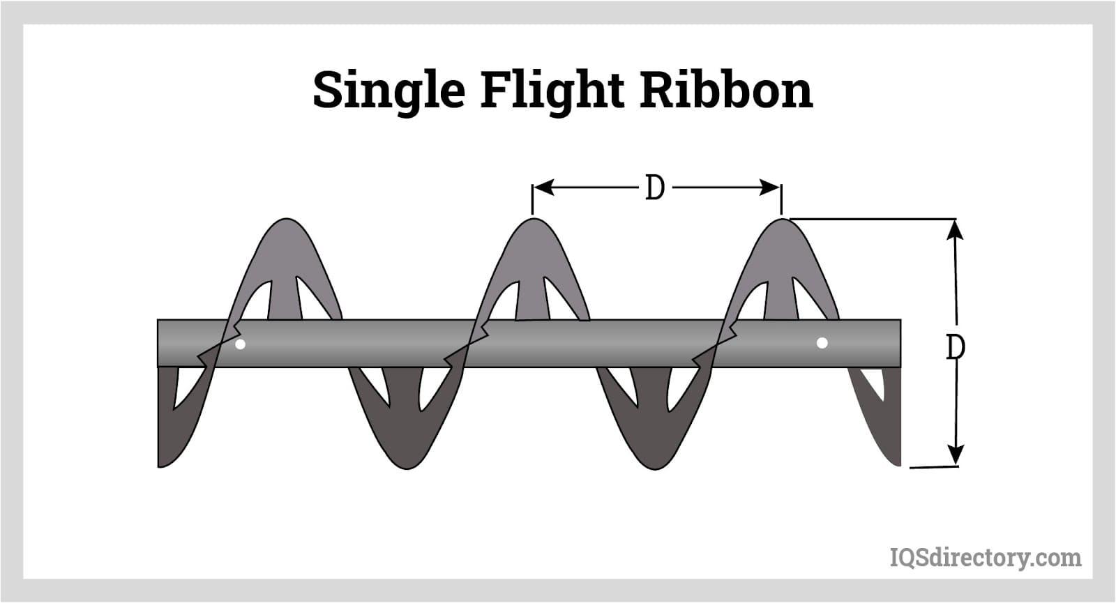 Single Flight Ribbon