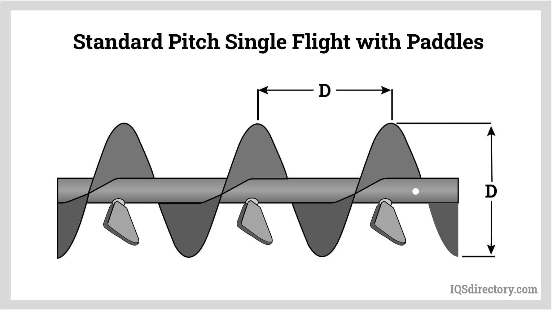 Standard Pitch Single Flight with Paddles