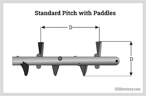 Standard Pitch with Paddles