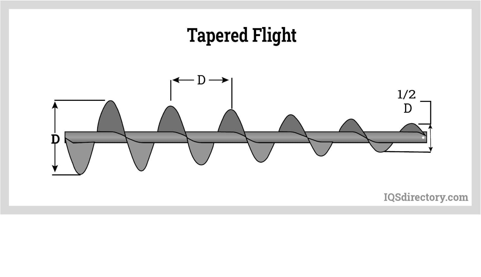 Tapered Flight