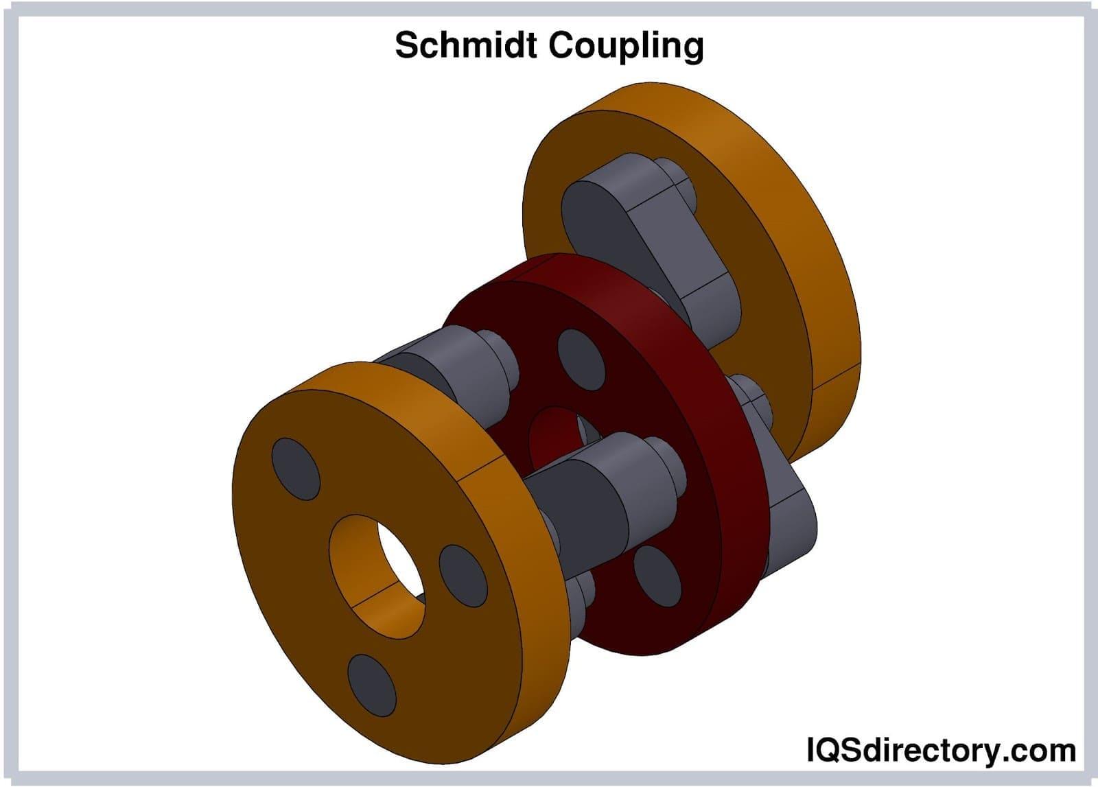 Schmidt Coupling