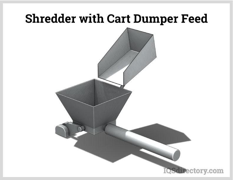 Shredder with Cart Dumper Feed