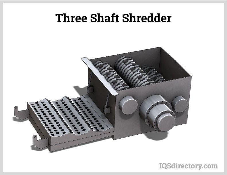 Three Shaft Shredder
