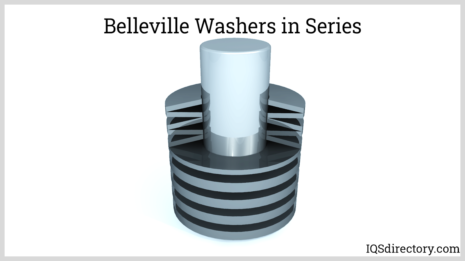 Belleville Washers in Series