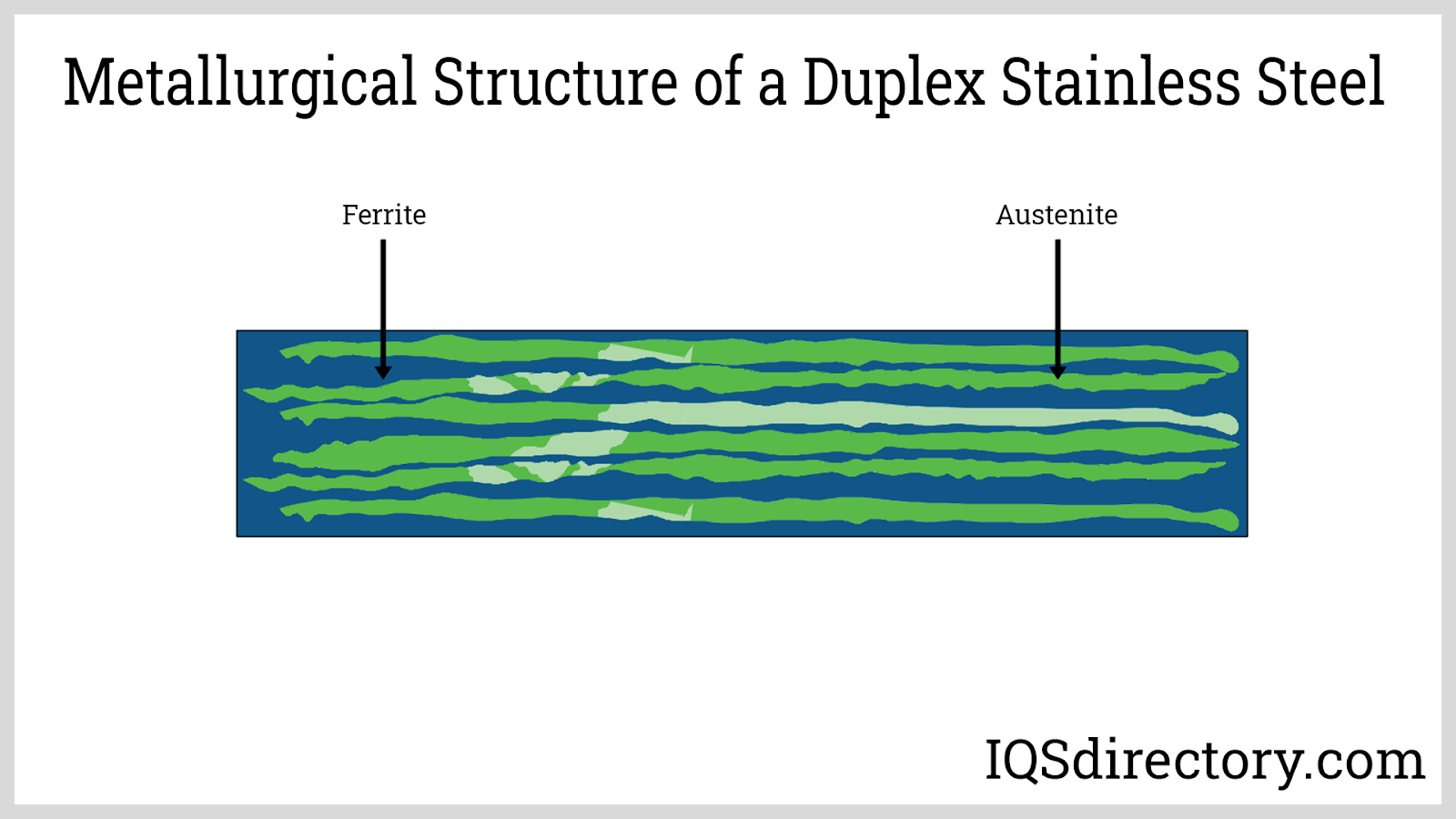 Metallurgical Structure of a Duplex Stainless Steel