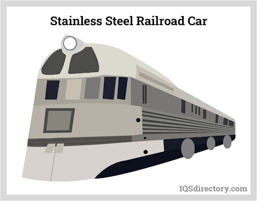 Stainless Steel Railroad Car