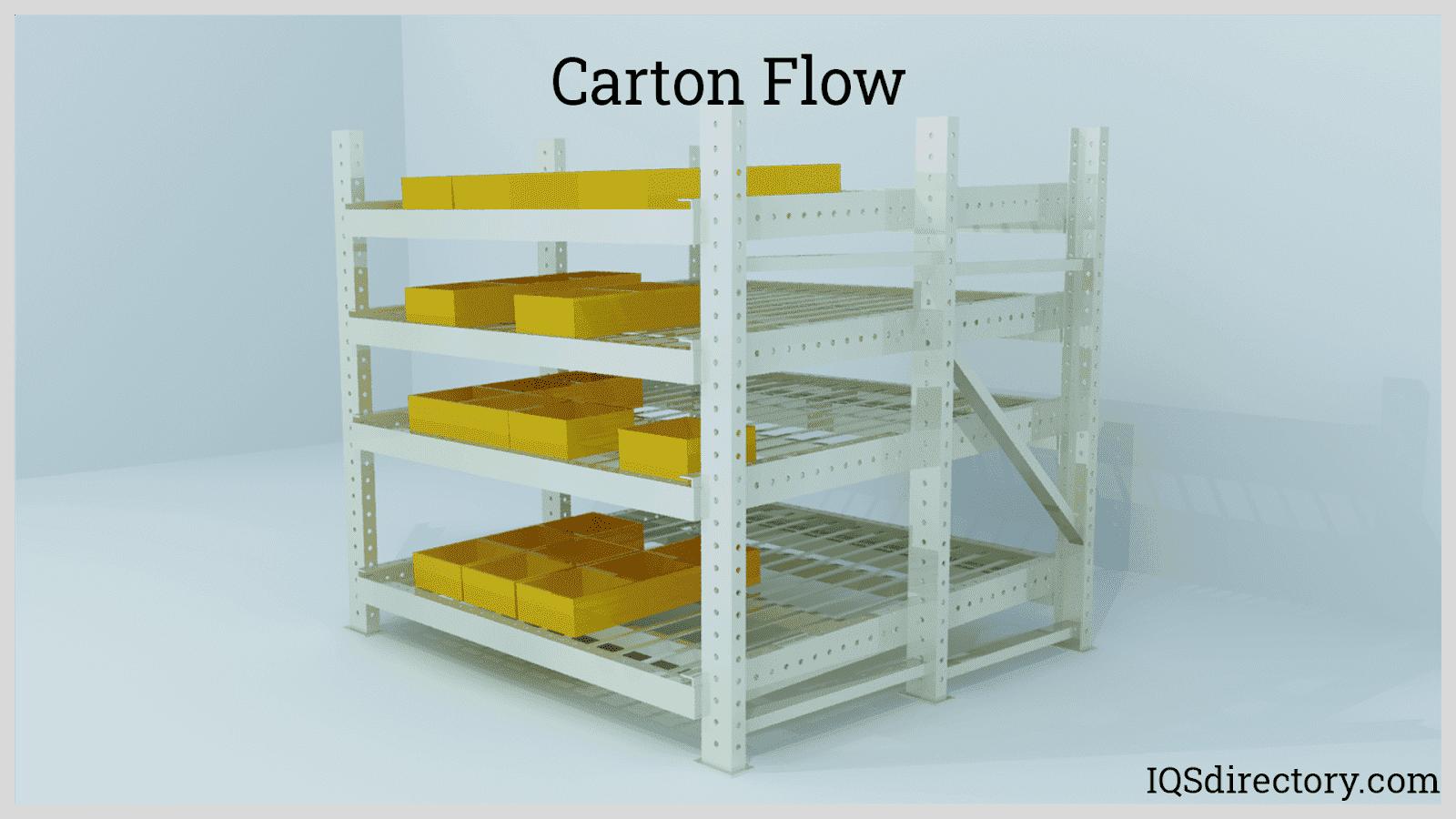 Carton Flow