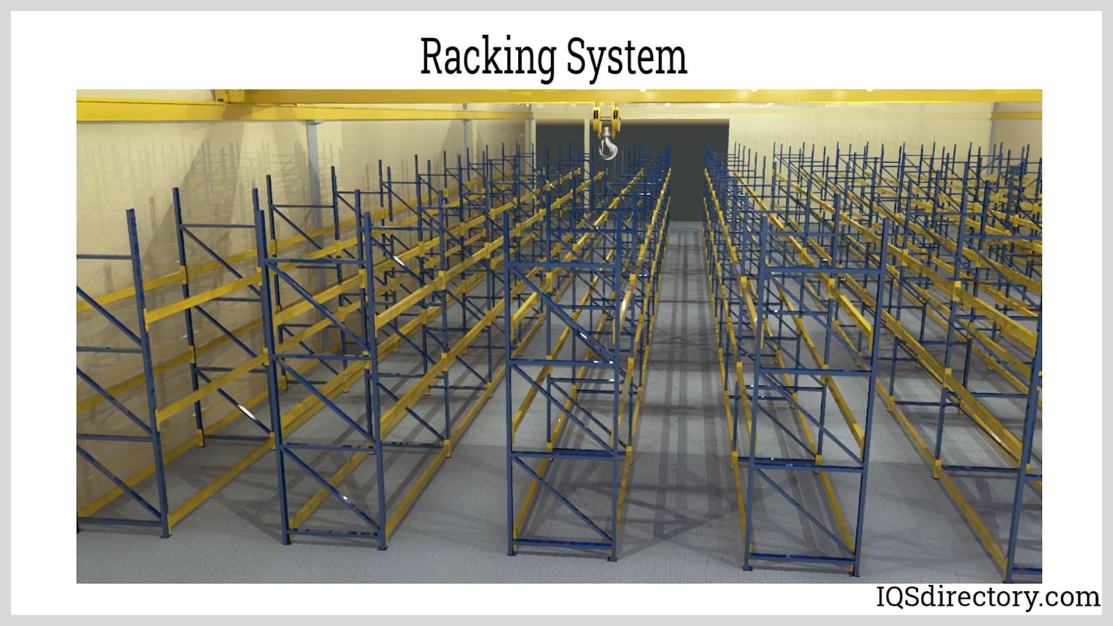 Racking System