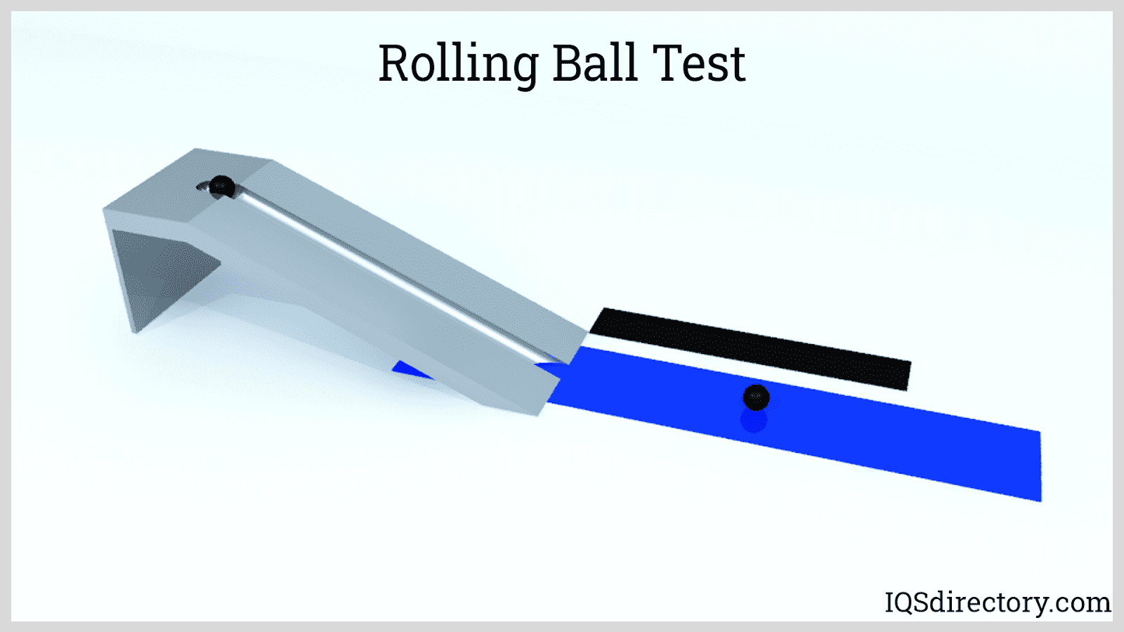 Rolling Ball Test