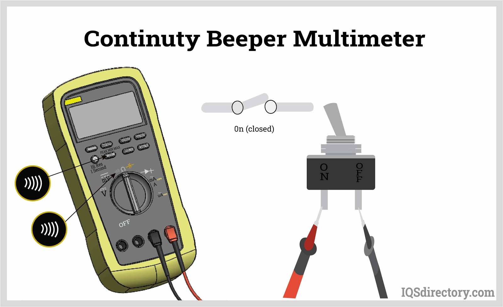 Continuity Beeper Multimeter