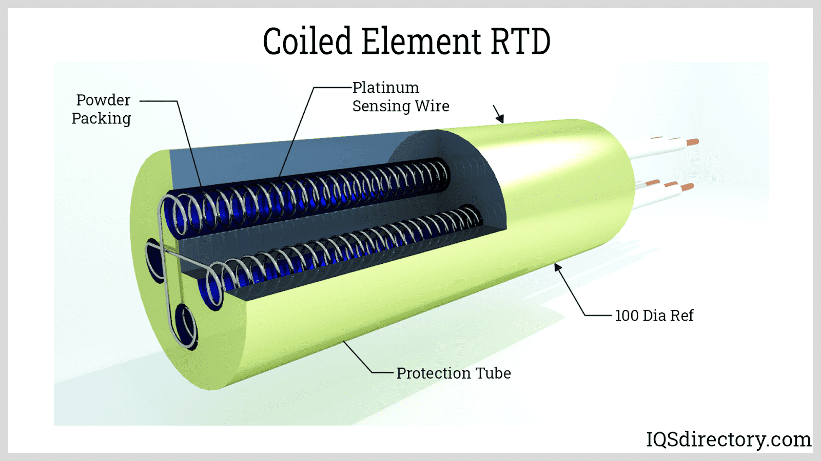 Coiled Element RTD