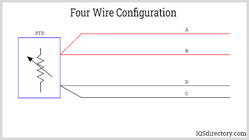 Four Wire Configuration