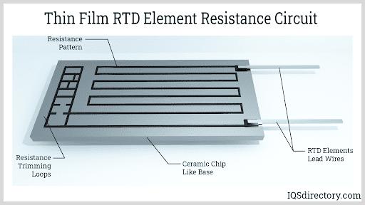 Thin Film RTD Element Resistance Circuit