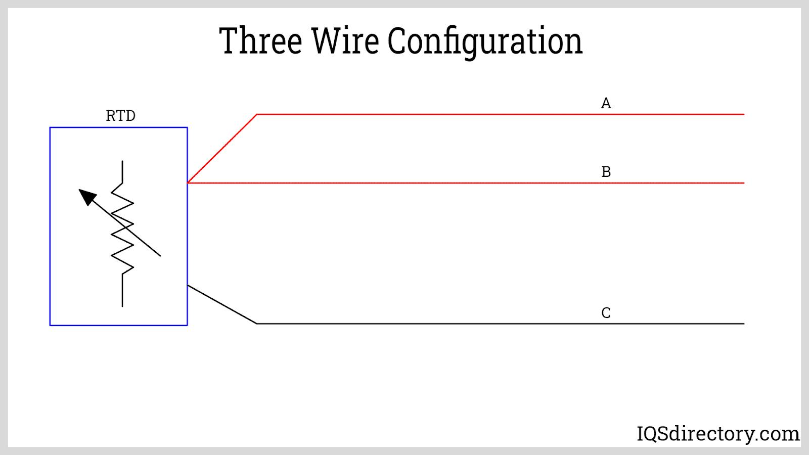 Three Wire Configuration