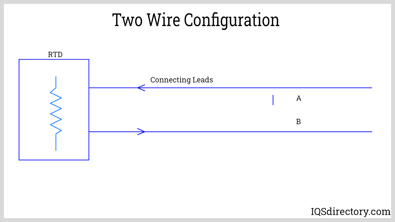 Two Wire Configuration