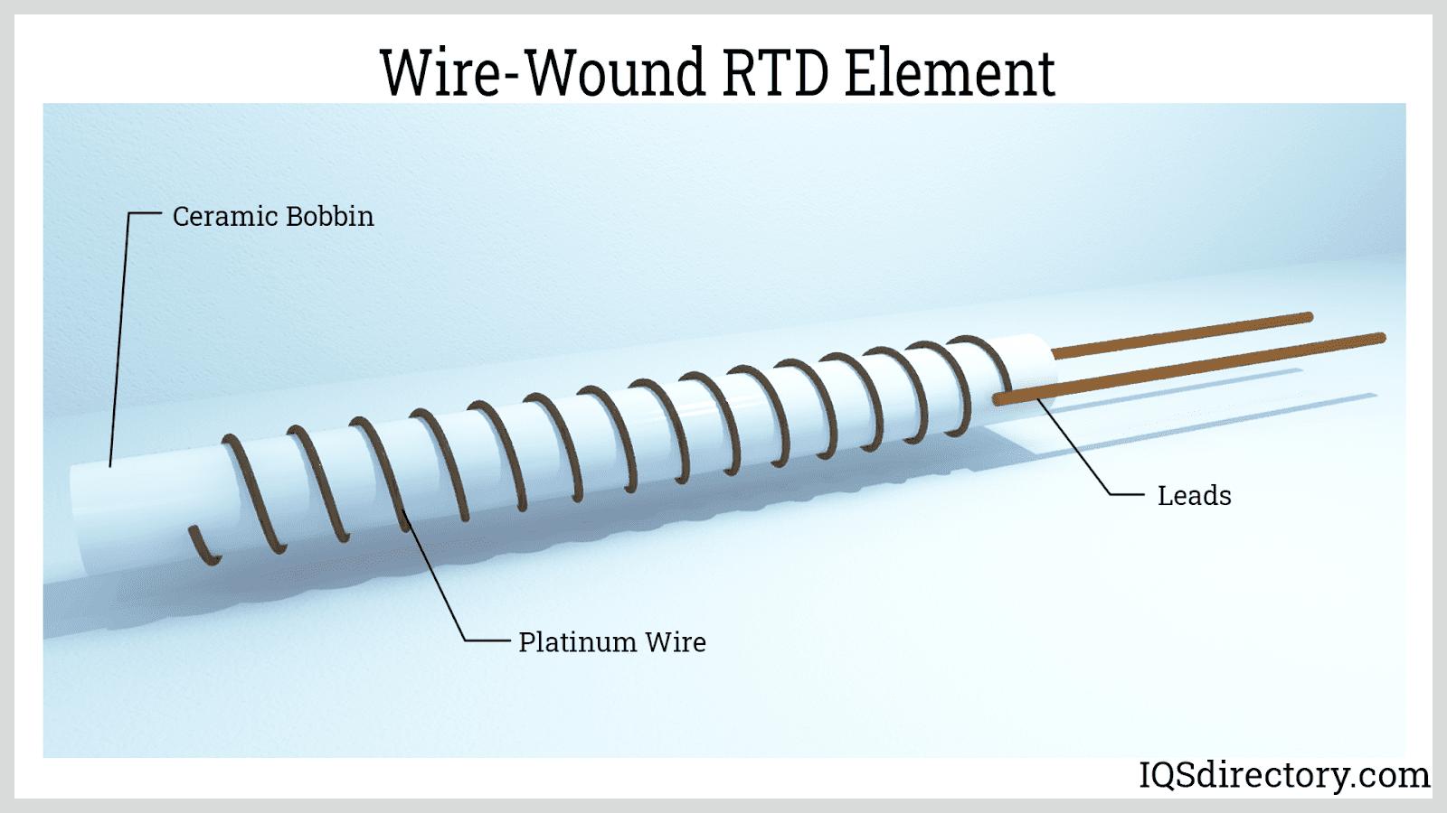 Wire-Wound RTD Element