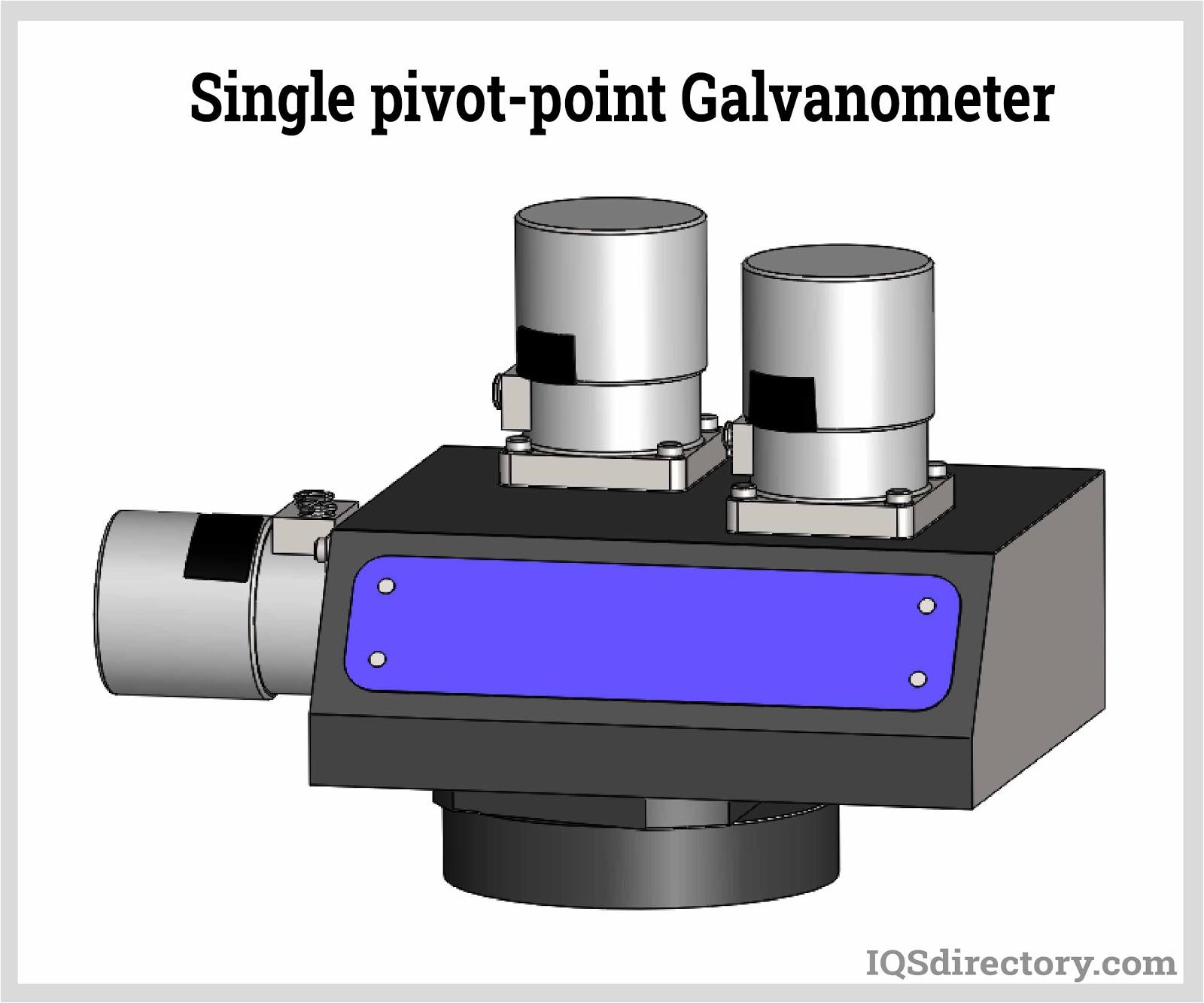 Single Pivot-Point Galvanometer
