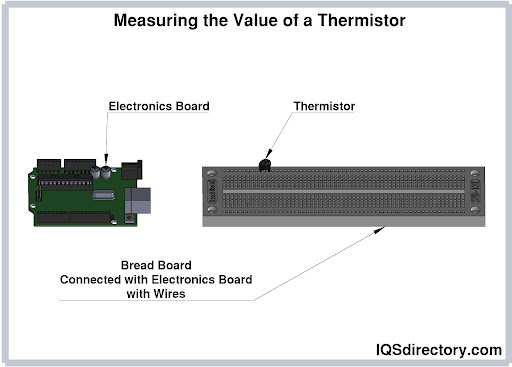 Measuring the Value of a Thermistor