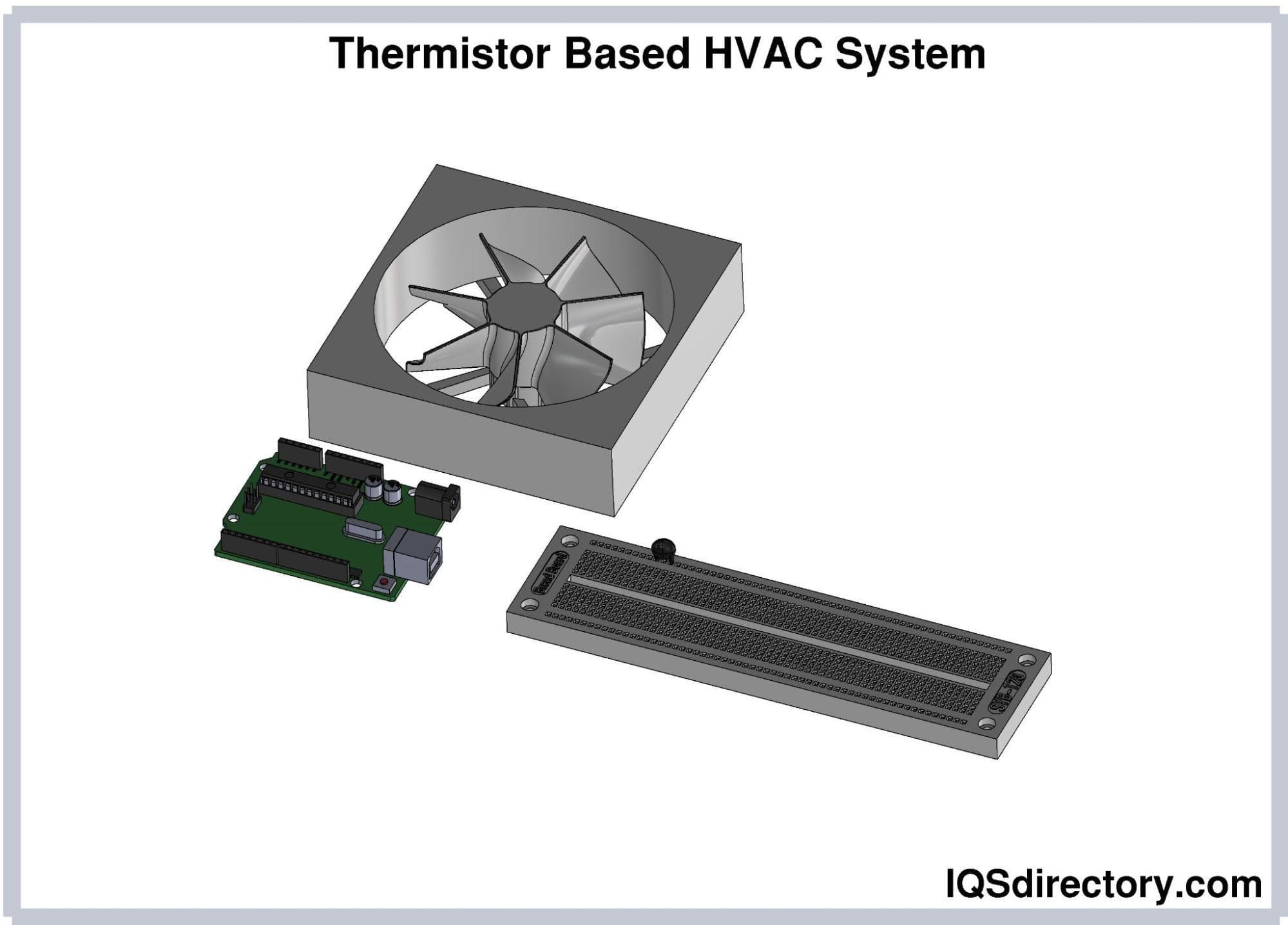 Thermistor Based HVAC System