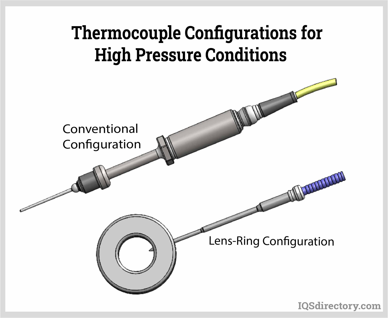 Thermocouple Configurations for High Pressure Conditions