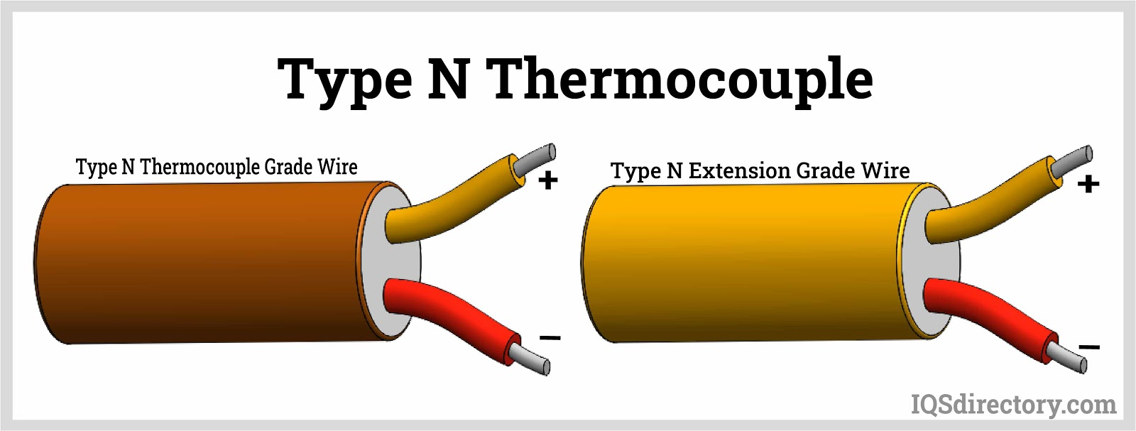 Type N Thermocouple