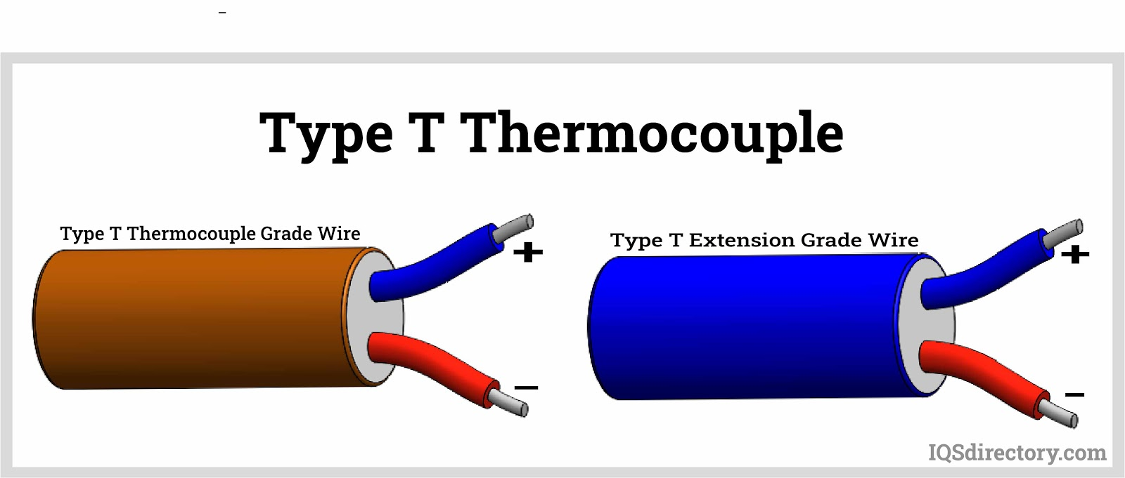 Type T Thermocouple