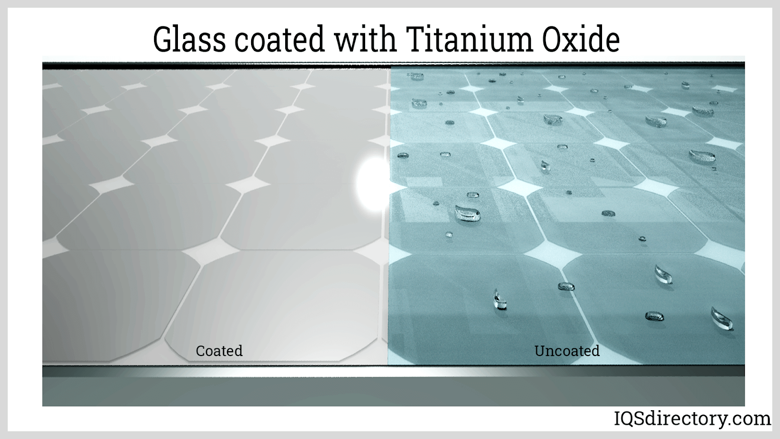 Glass coated with Titanium Oxide