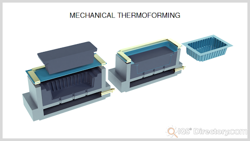 Mechanical Thermoforming