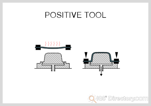 Positive Tool